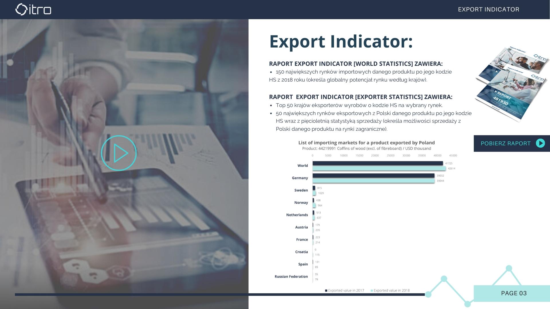 3_Professionalservicestointernationalizeyourbusiness_by ITRO_Export Indicator_2020
